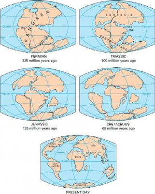 derive-continents.jpg