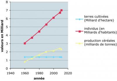 evolution-agriculture.jpg