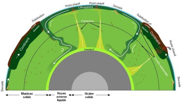 histoire-convection-2010.jpg